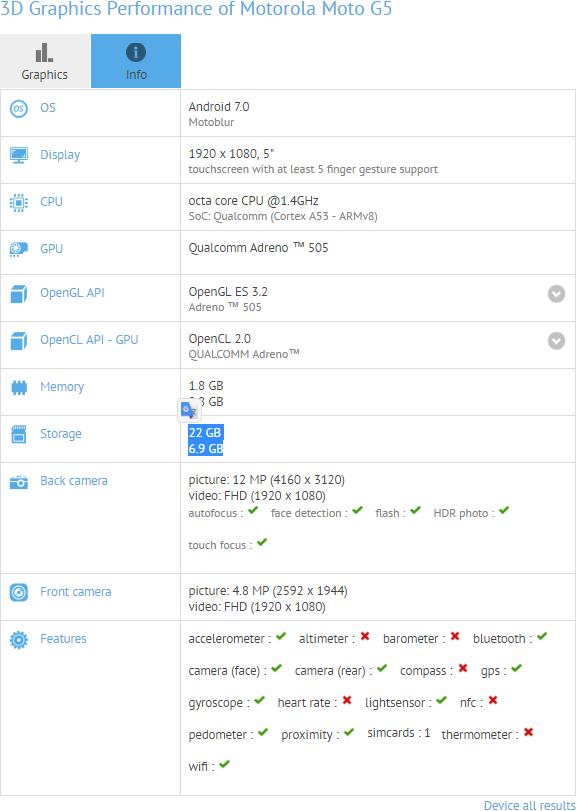 Motorola Moto G5 GFXBench