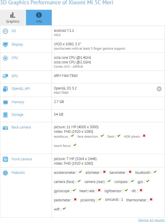 Xiaomi Mi 5c GFXBench