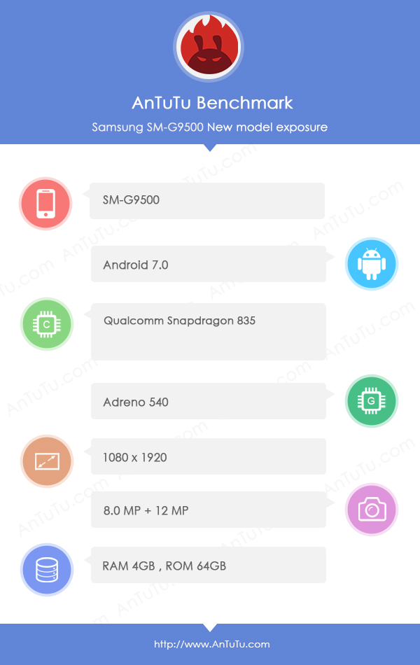 Samsung SM 9509