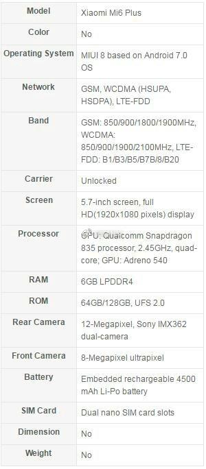 Xiaomi Mi 6 Plus specs