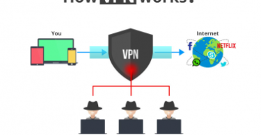 How VPN works and what is a VPN?